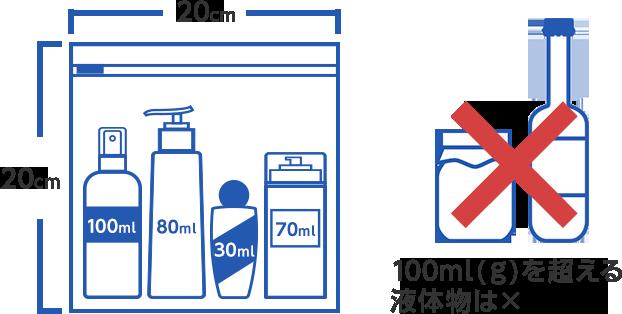 受託 手荷物 ピーチ ピーチの手荷物7kgの壁!当日少しでも安く預ける方法とは?|Wherever Blog